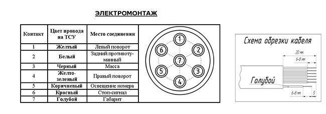 Фаркоп на солярис - выбор и установка