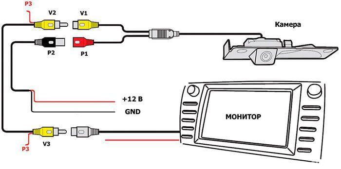 Типовая схема подключения камеры заднего вида к автомагнитоле