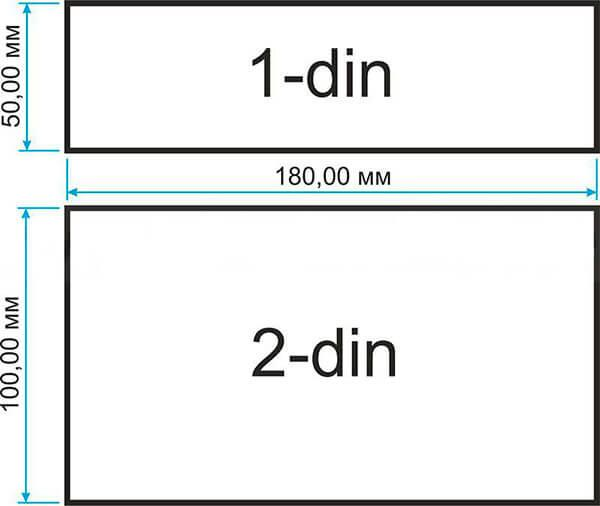Типоразмеры магнитол