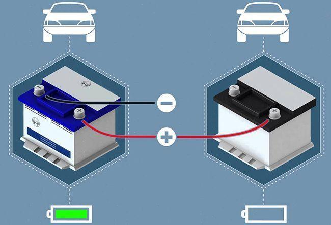 Сел аккумулятор как открыть машину